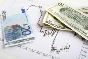 щатски индекси, акции